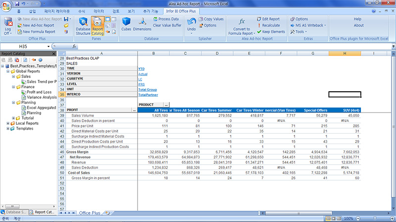 Infor BI - Infor d/EPM product overview
