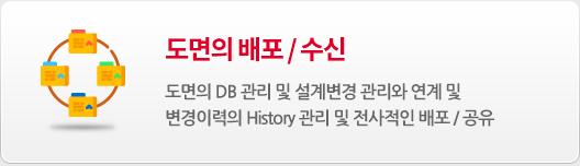 Infor PLM - 도면의 배포/수신
