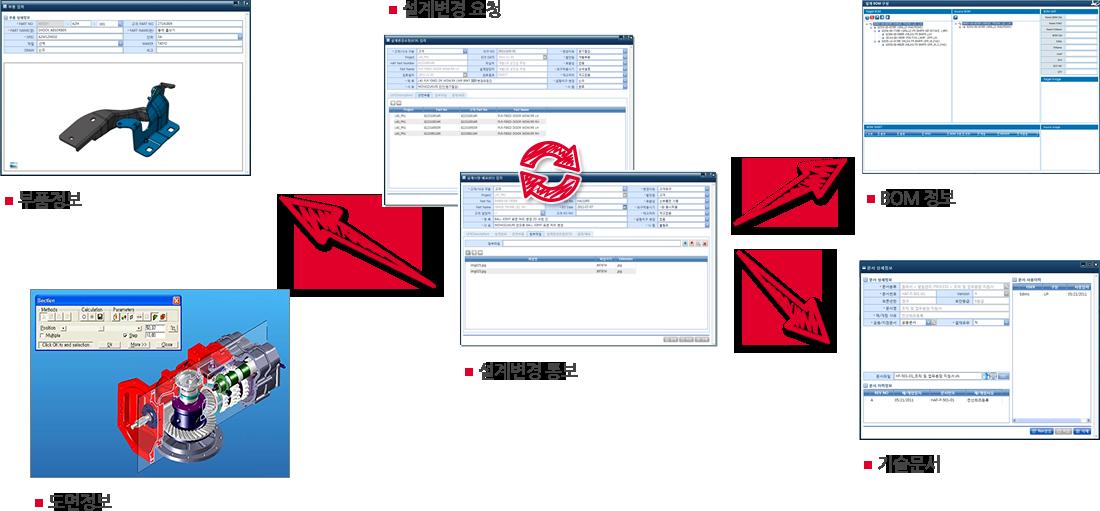 Infor PLM - 설계변경 이력정보 통합 연계